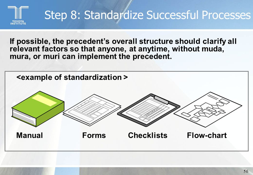 Toyota Business Practices Overview Ppt Download