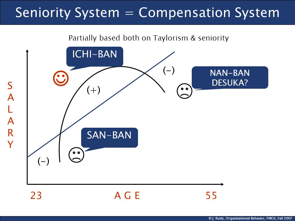 Seniority System = Compensation System