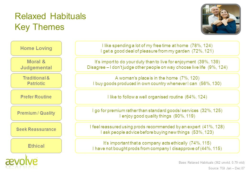 Relaxed Habituals Key Themes
