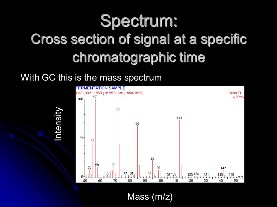 Spectrum: Cross section of signal at a specific chromatographic time