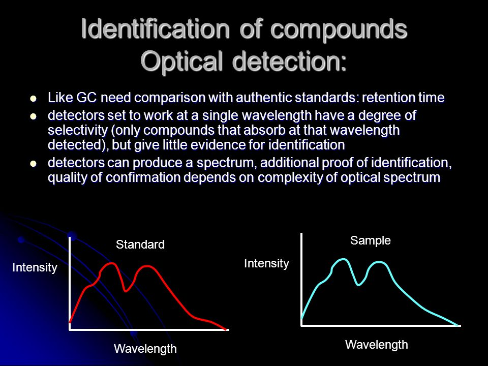 Identification of compounds Optical detection: