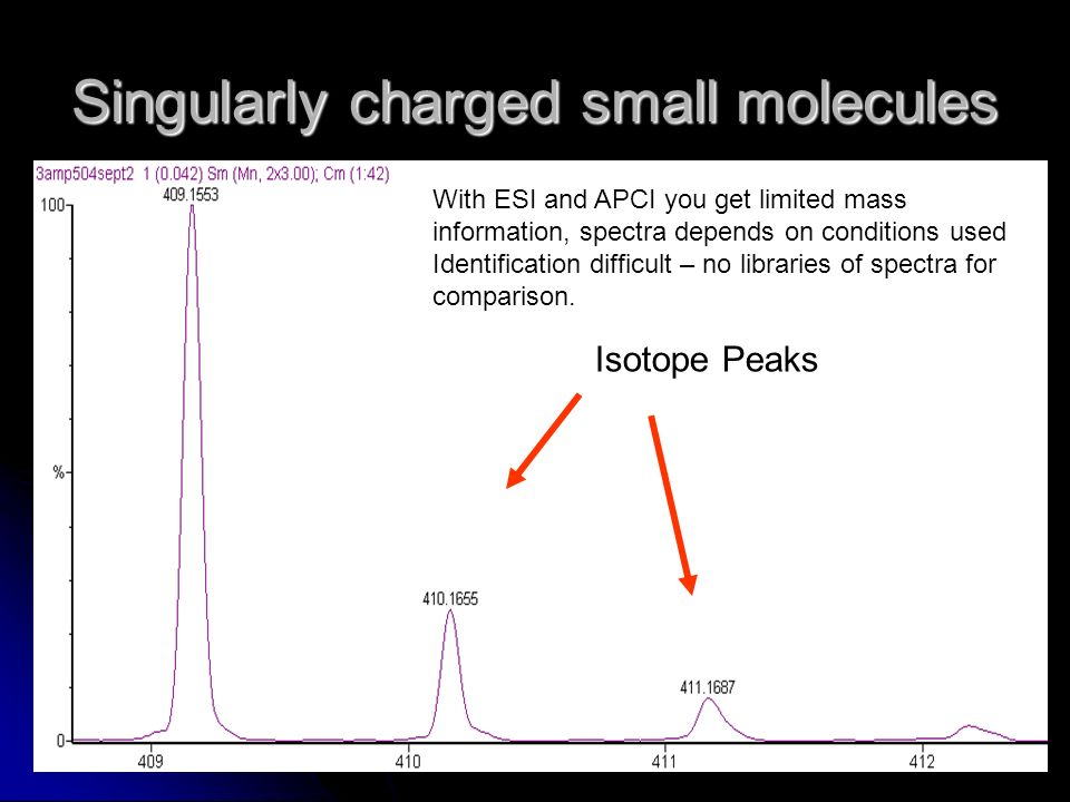 Singularly charged small molecules