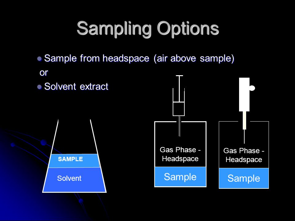Sampling Options Sample from headspace (air above sample) or