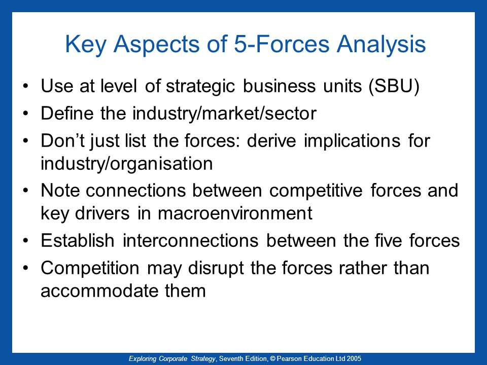 Key Aspects of 5-Forces Analysis