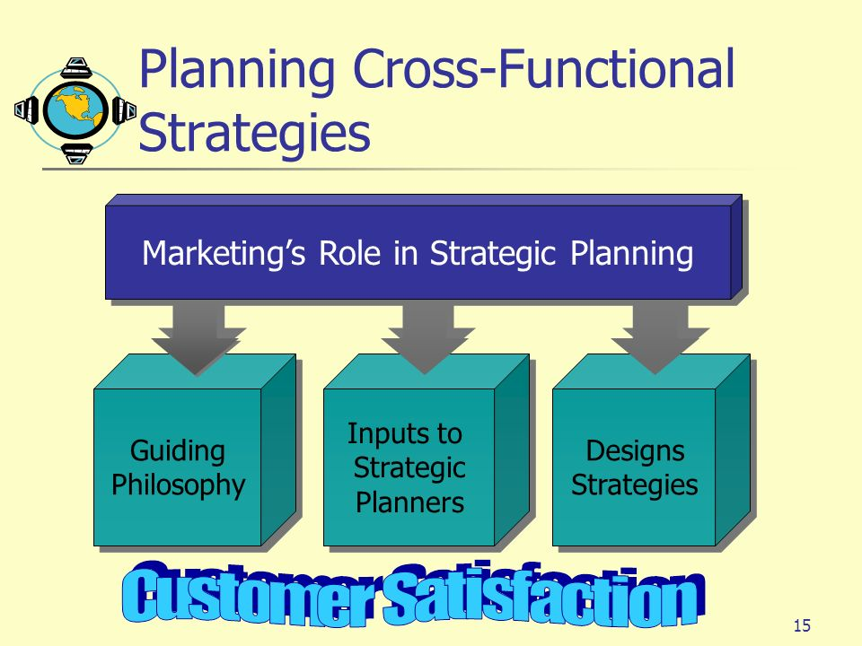 Planning Cross-Functional Strategies