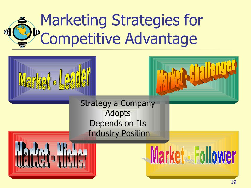 Marketing Strategies for Competitive Advantage