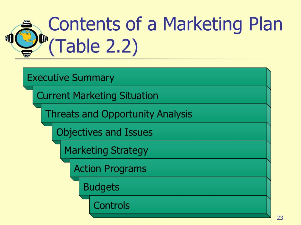 Contents of a Marketing Plan (Table 2.2)