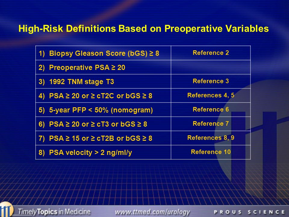 High-Risk Definitions Based on Preoperative Variables