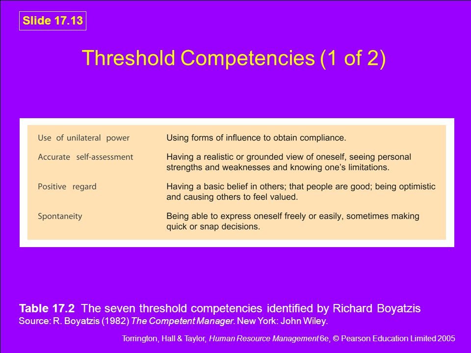 Threshold Competencies (1 of 2)