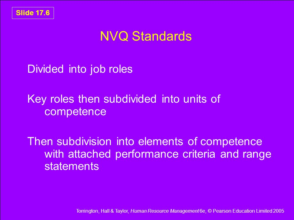 NVQ Standards Divided into job roles