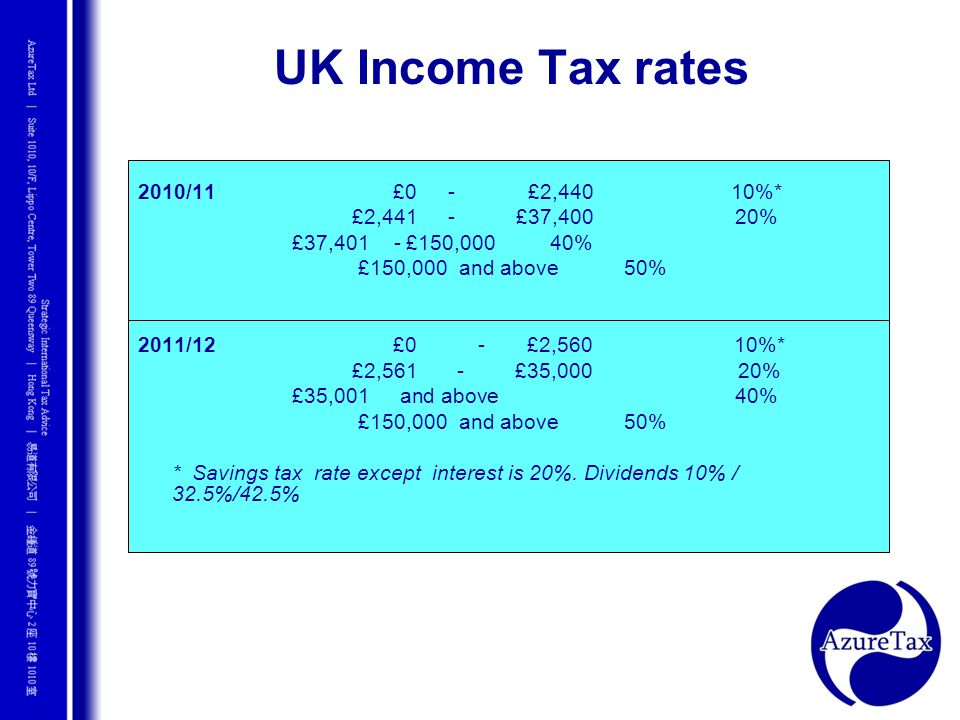 UK Income Tax rates 2010/11 £0 - £2,440 10%* £2,441 - £37,400 20%
