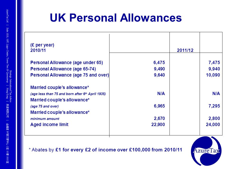 UK Personal Allowances