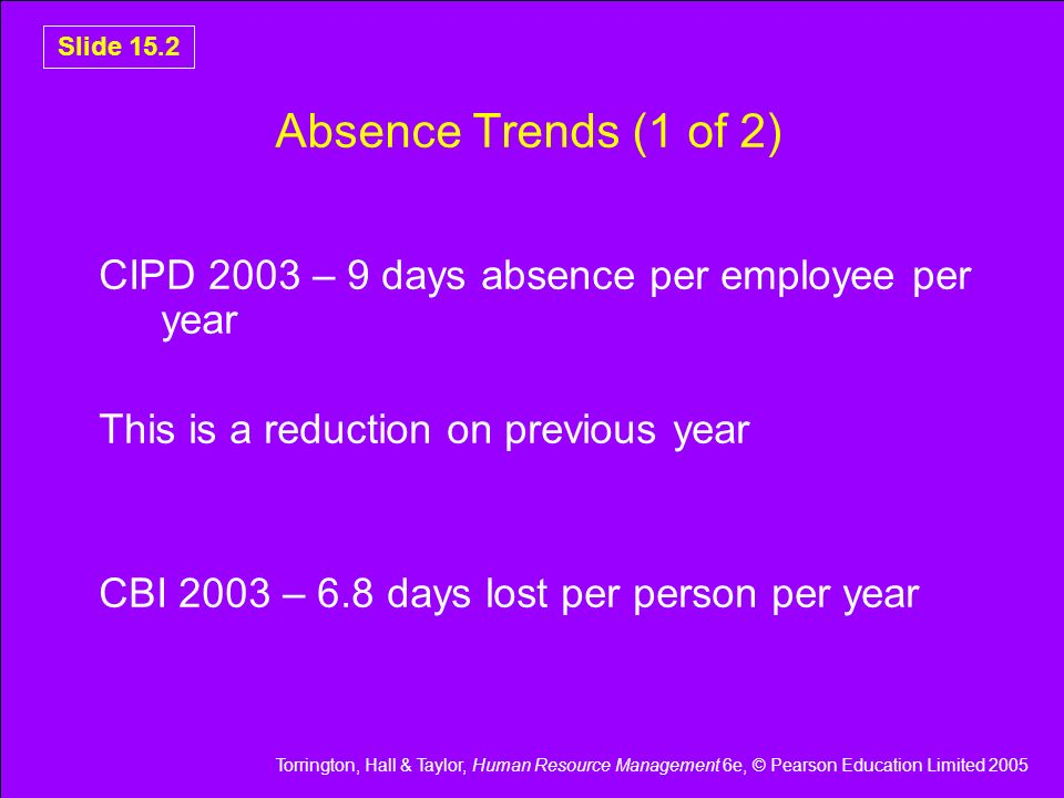 Absence Trends (1 of 2) CIPD 2003 – 9 days absence per employee per year. This is a reduction on previous year.
