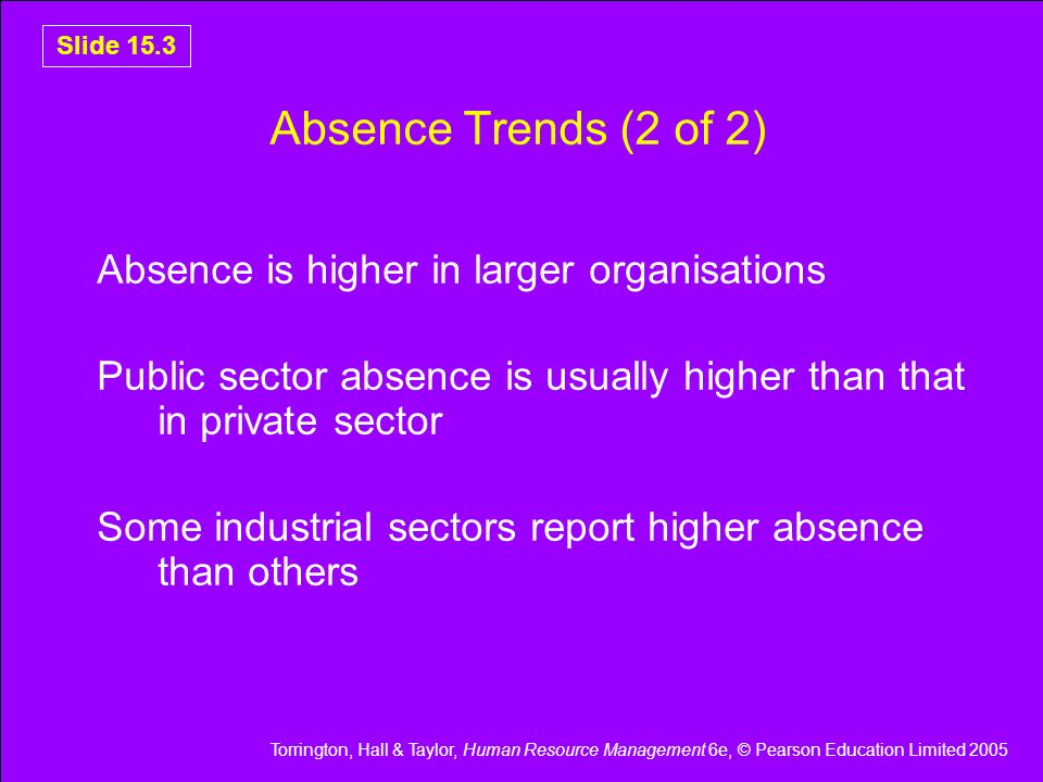 Absence Trends (2 of 2) Absence is higher in larger organisations