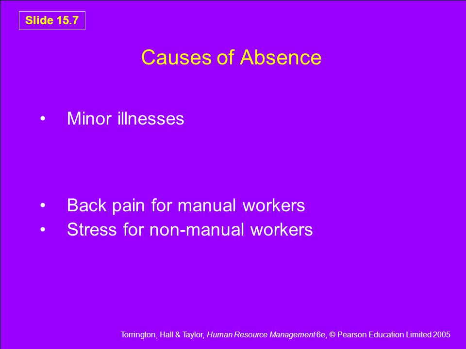 Causes of Absence Minor illnesses Back pain for manual workers