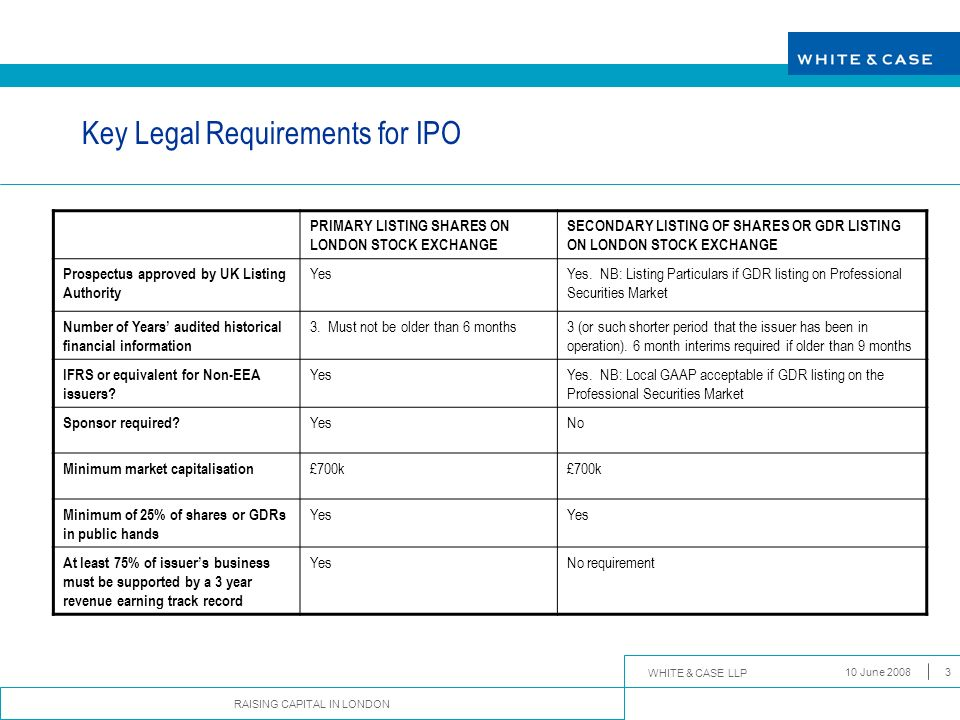 Key Legal Requirements for IPO