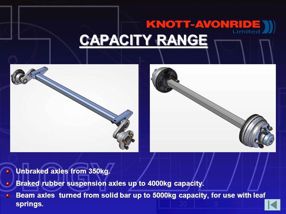 CAPACITY RANGE Unbraked axles from 350kg.