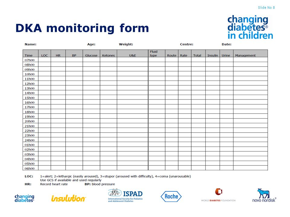 DKA monitoring form