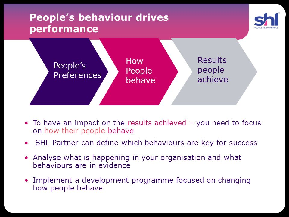 People's behaviour drives performance