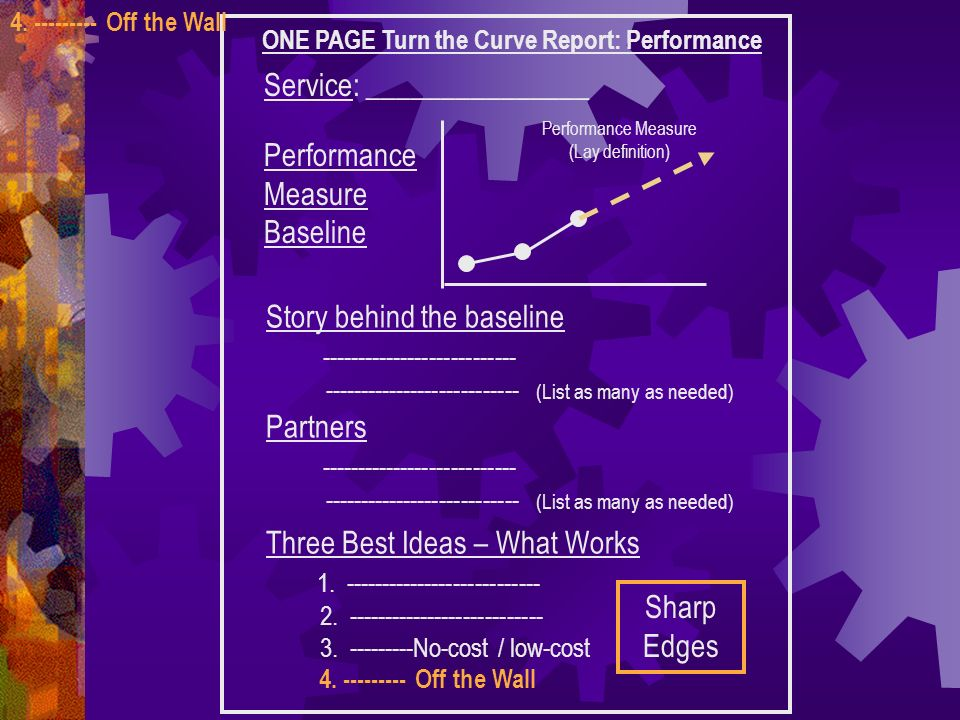 ONE PAGE Turn the Curve Report: Performance