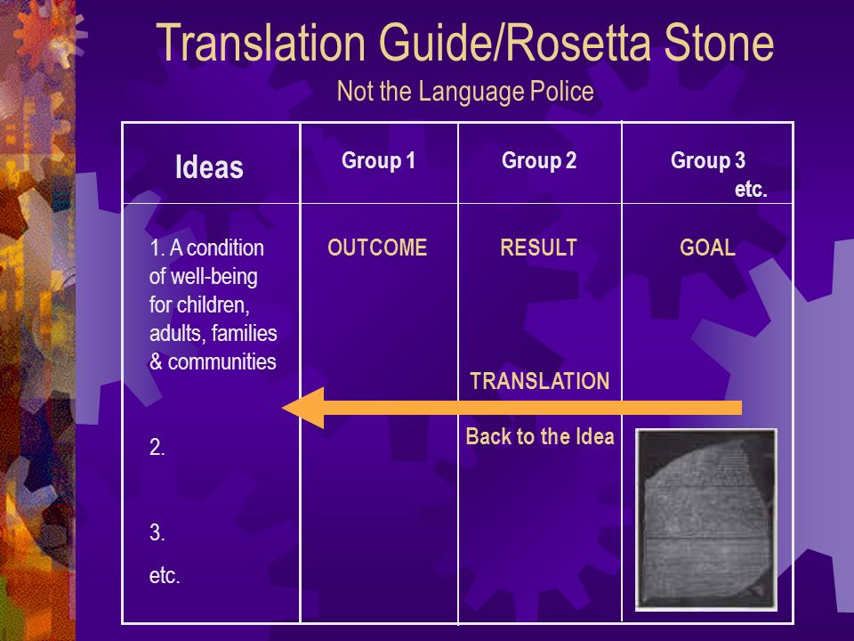 Translation Guide/Rosetta Stone Not the Language Police
