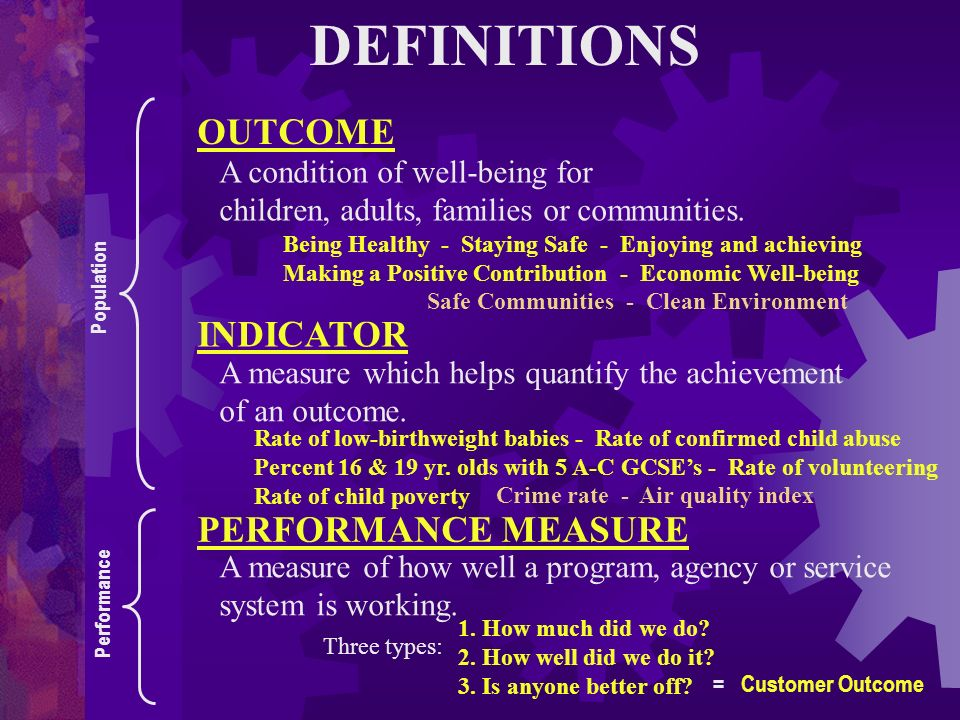 DEFINITIONS OUTCOME INDICATOR PERFORMANCE MEASURE