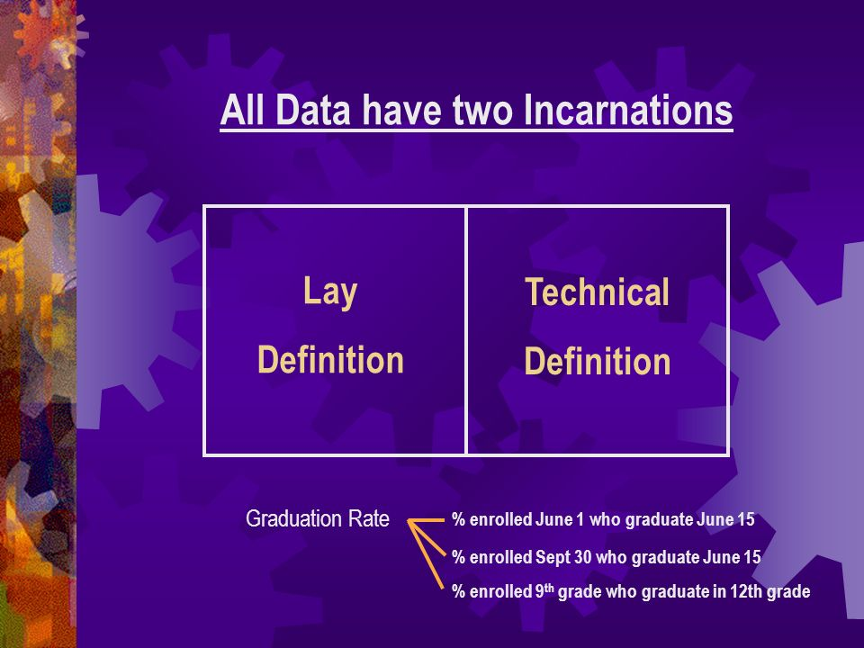 All Data have two Incarnations