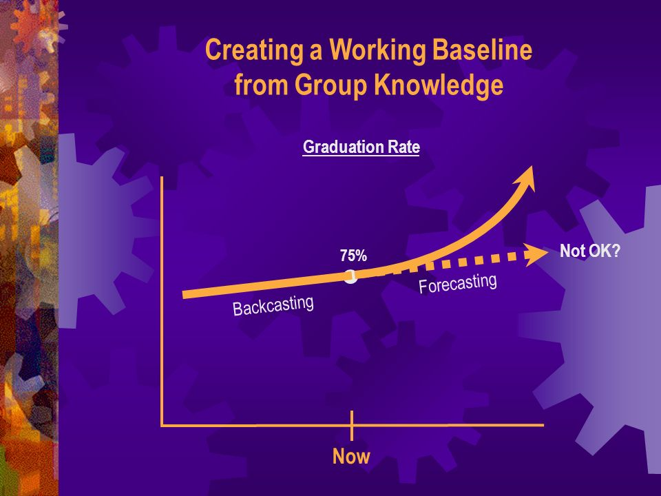 Creating a Working Baseline from Group Knowledge