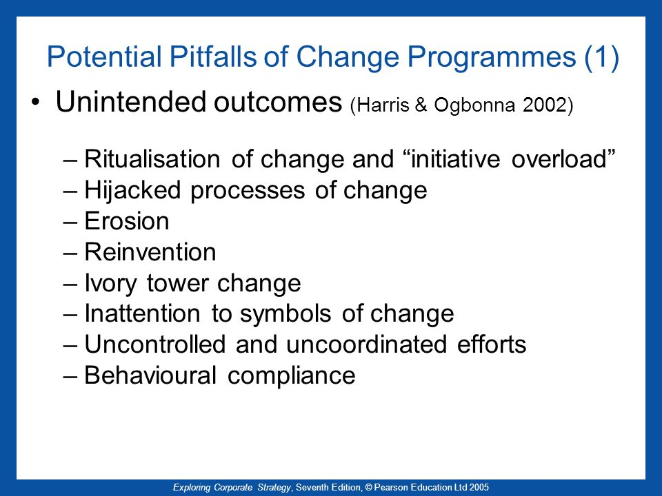 Potential Pitfalls of Change Programmes (1)
