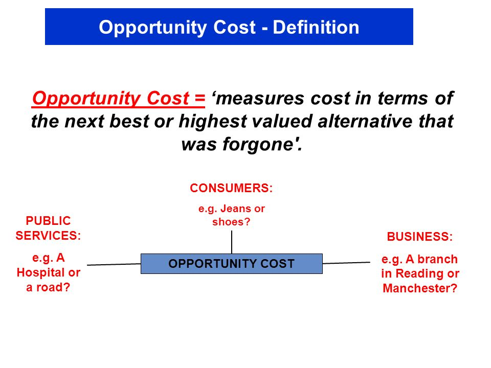 Opportunity Cost - Definition