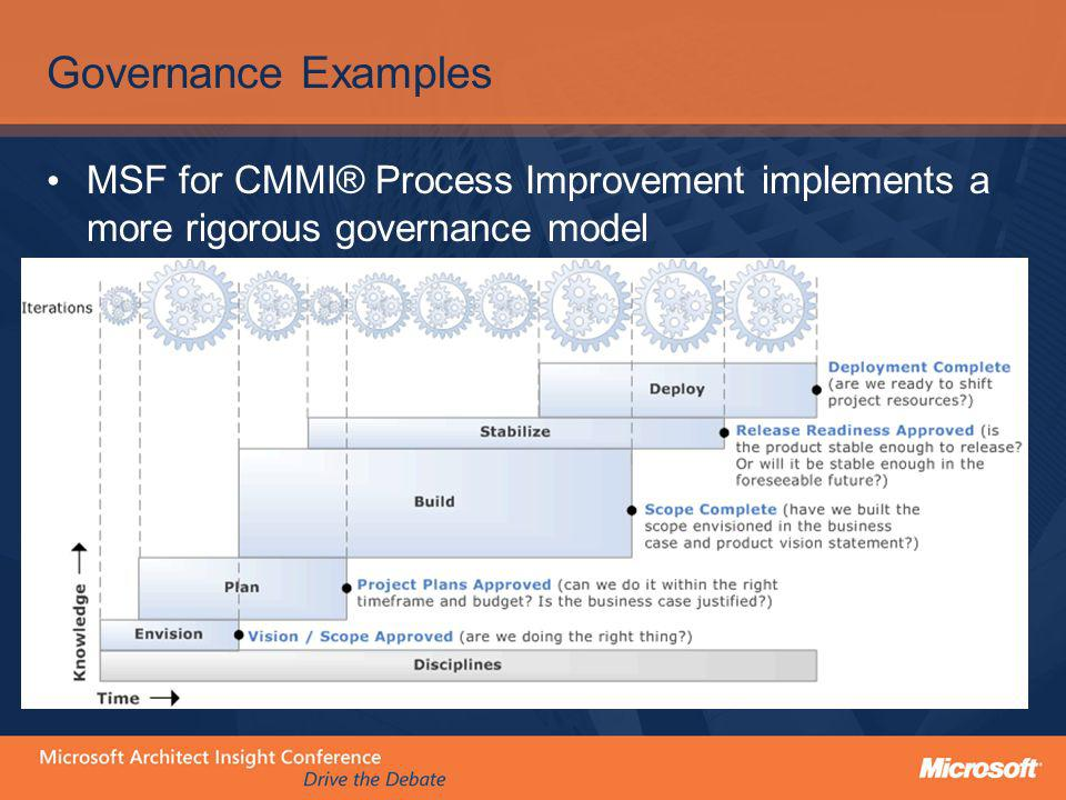 Governance Examples MSF for CMMI® Process Improvement implements a more rigorous governance model