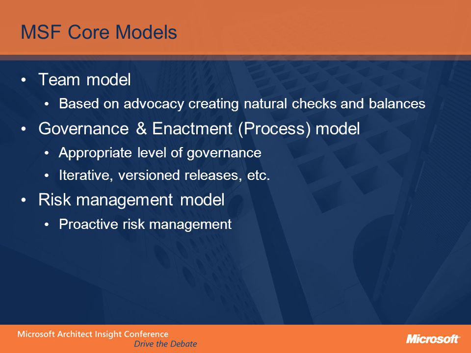 MSF Core Models Team model Governance & Enactment (Process) model