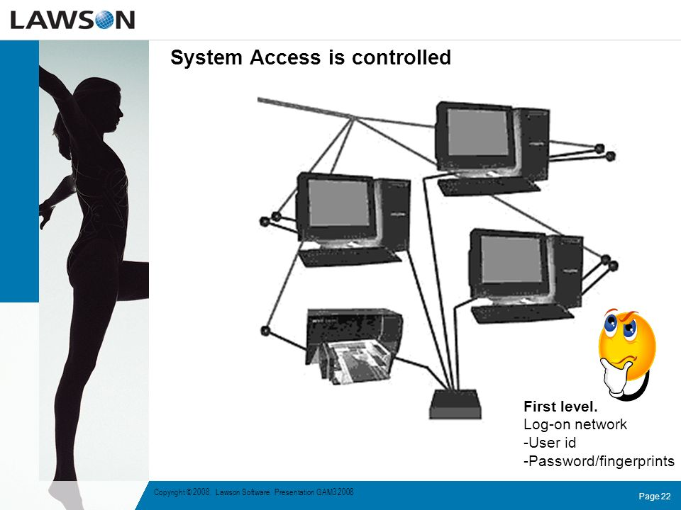 System Access is controlled
