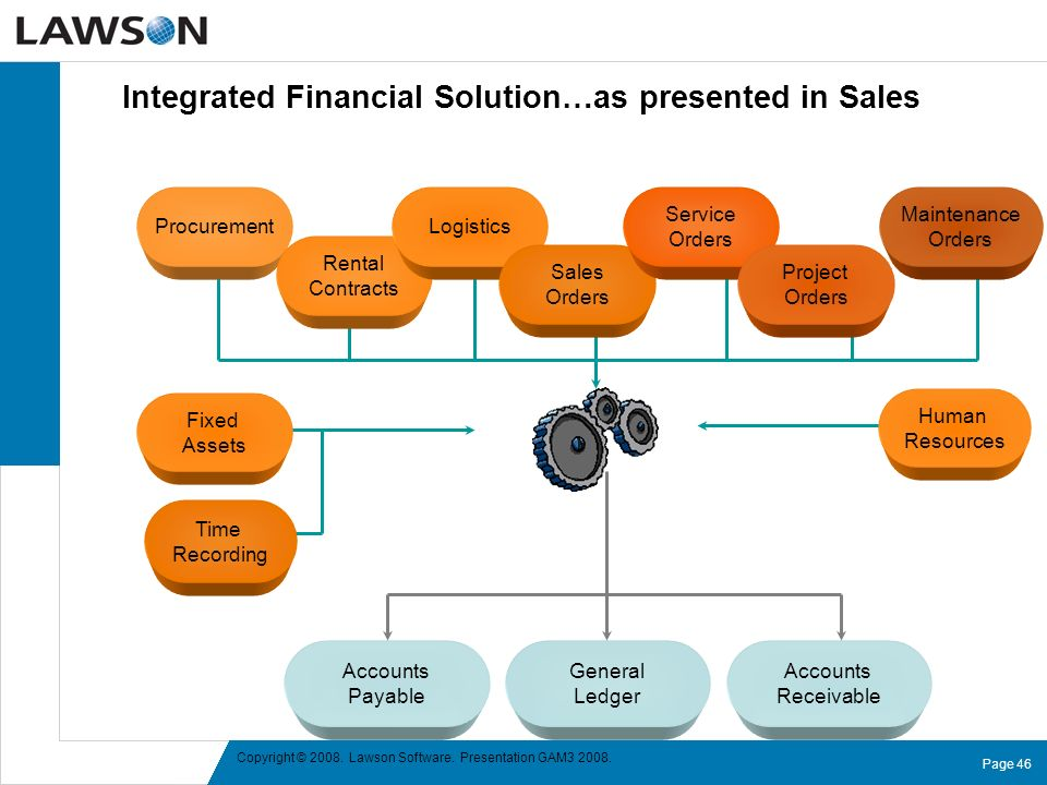Integrated Financial Solution…as presented in Sales