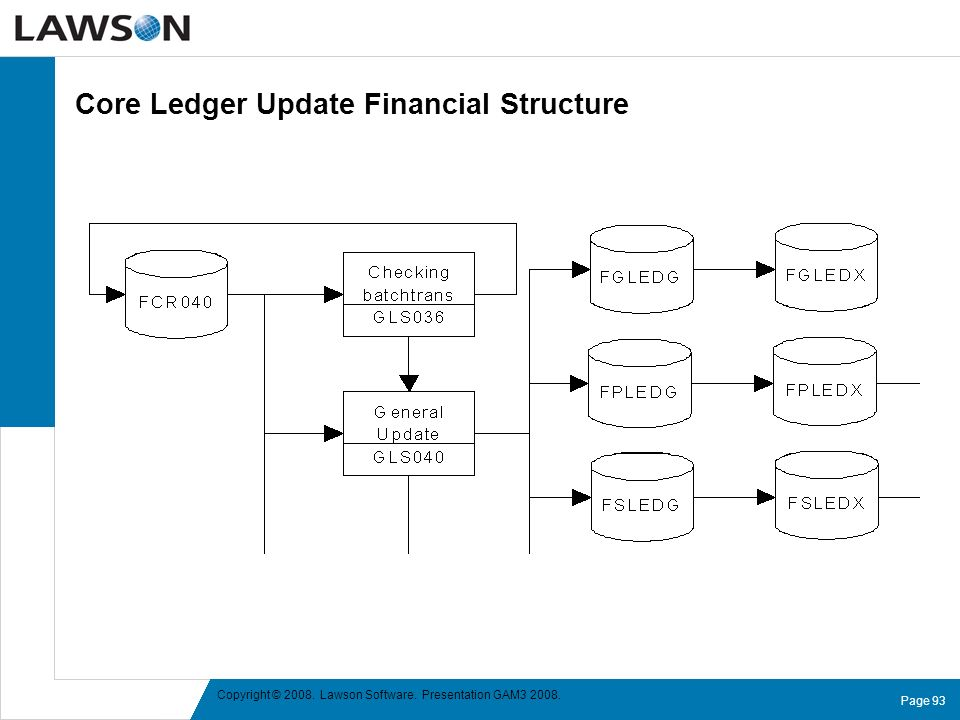 Core Ledger Update Financial Structure