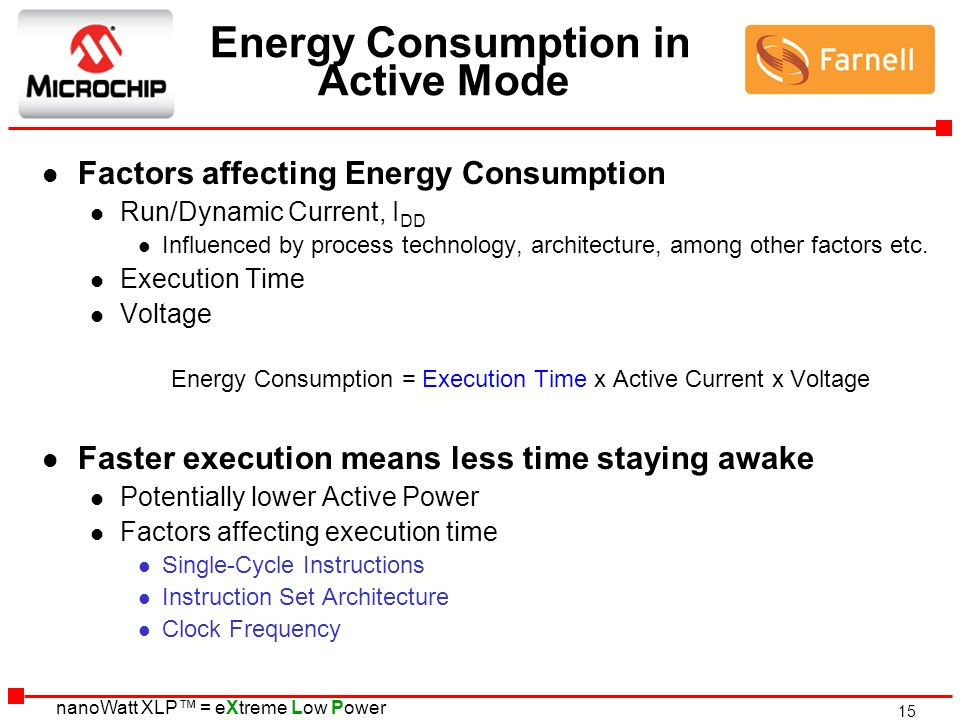 Energy Consumption in Active Mode