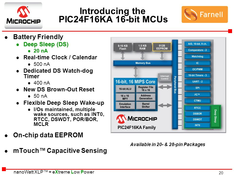 Introducing the PIC24F16KA 16-bit MCUs