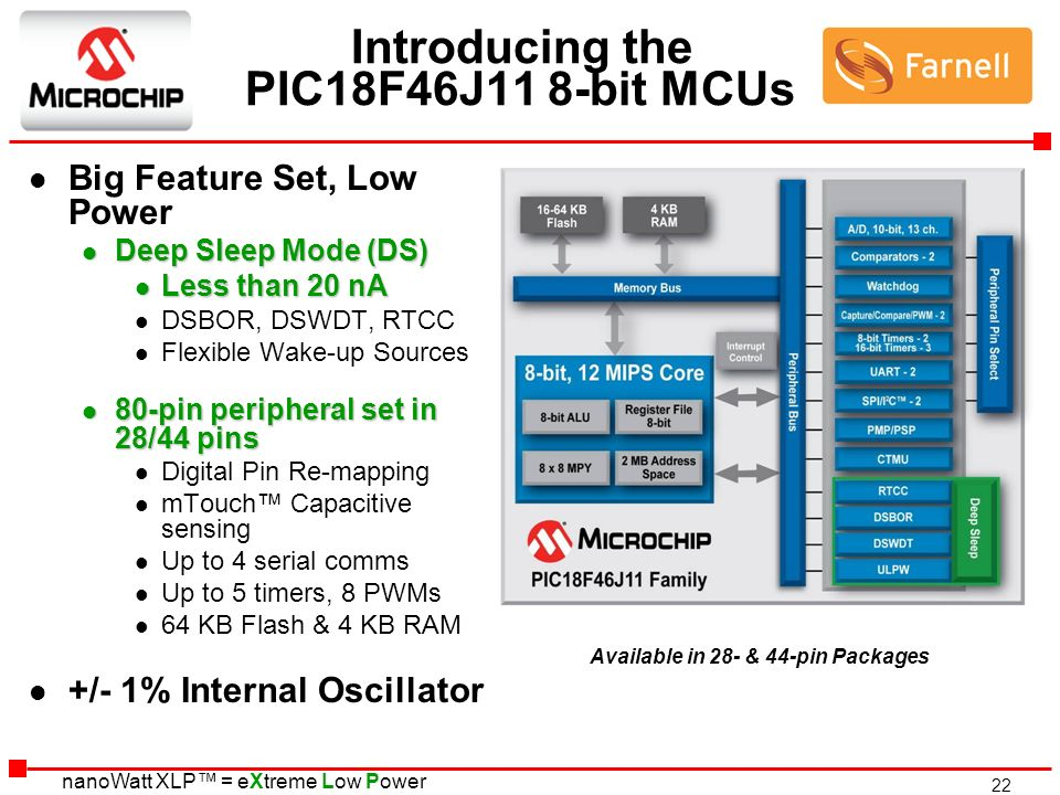 Introducing the PIC18F46J11 8-bit MCUs