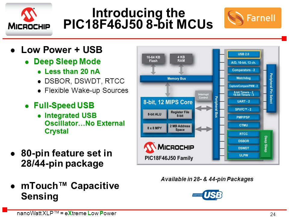 Introducing the PIC18F46J50 8-bit MCUs