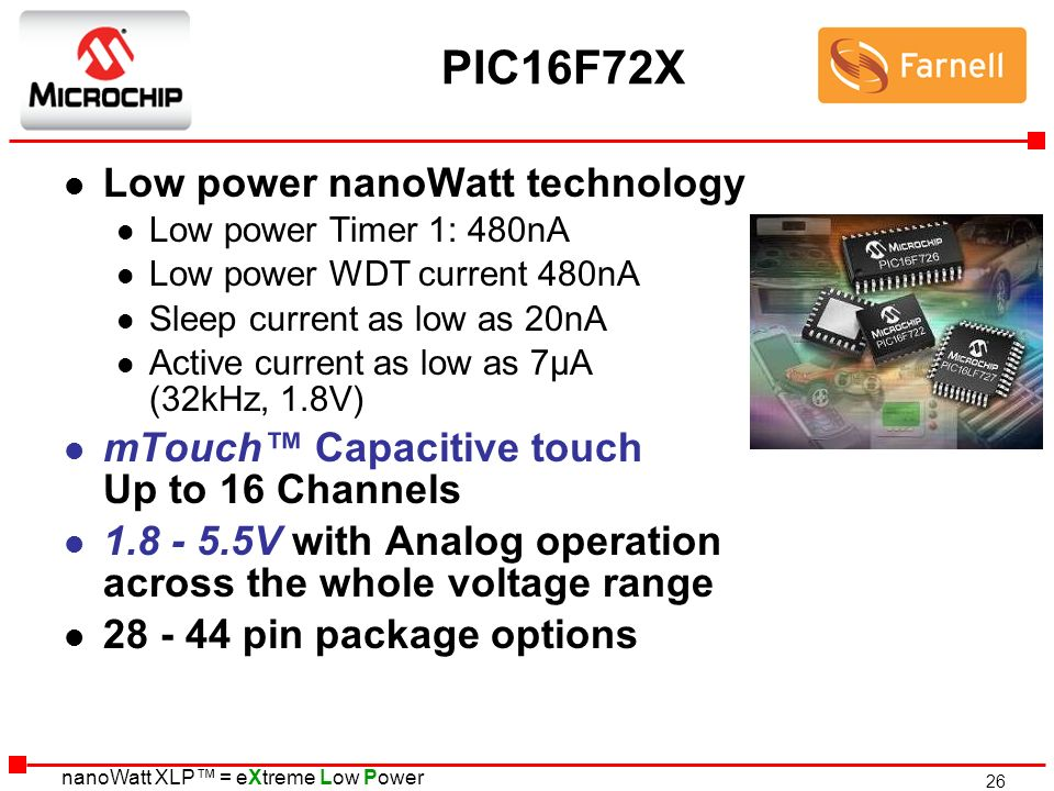 PIC16F72X Low power nanoWatt technology