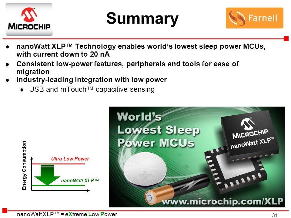 Summary nanoWatt XLP™ Technology enables world's lowest sleep power MCUs, with current down to 20 nA.