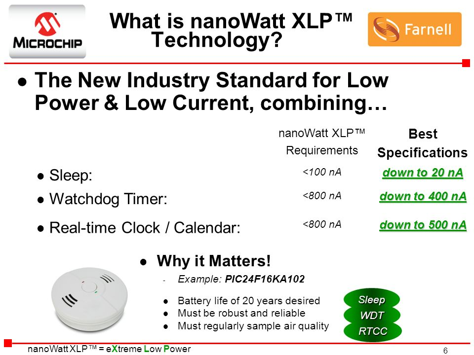 What is nanoWatt XLP™ Technology