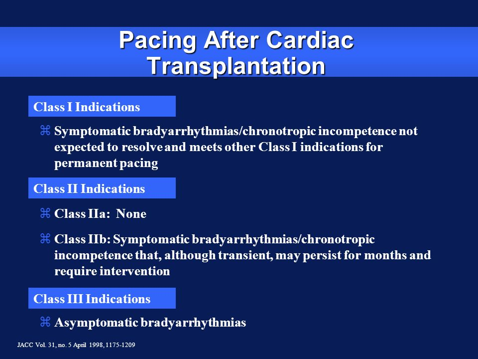 Pacing After Cardiac Transplantation