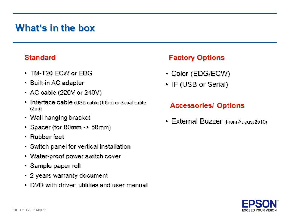 What's in the box Standard Factory Options Color (EDG/ECW)