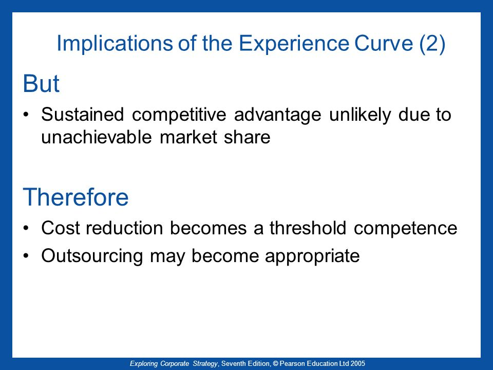 Implications of the Experience Curve (2)