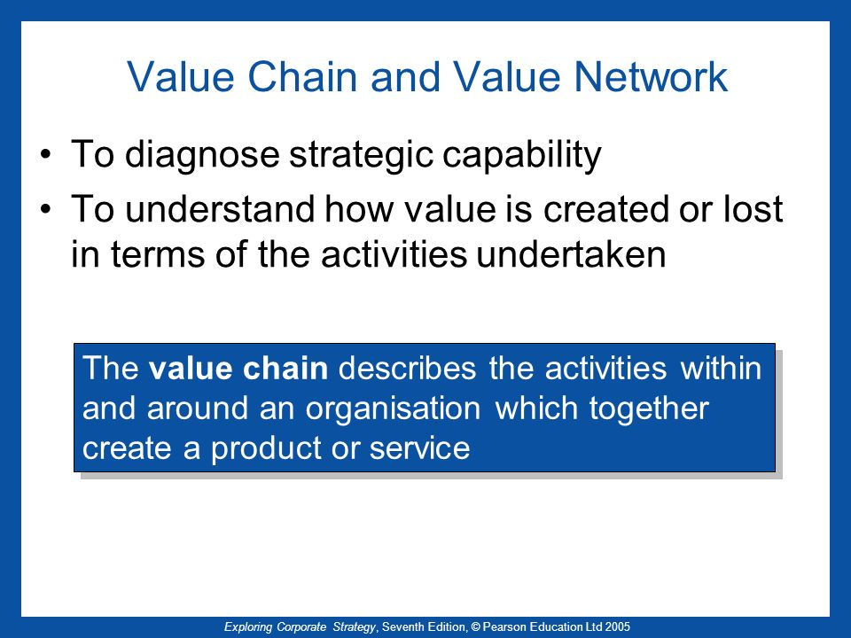 Value Chain and Value Network