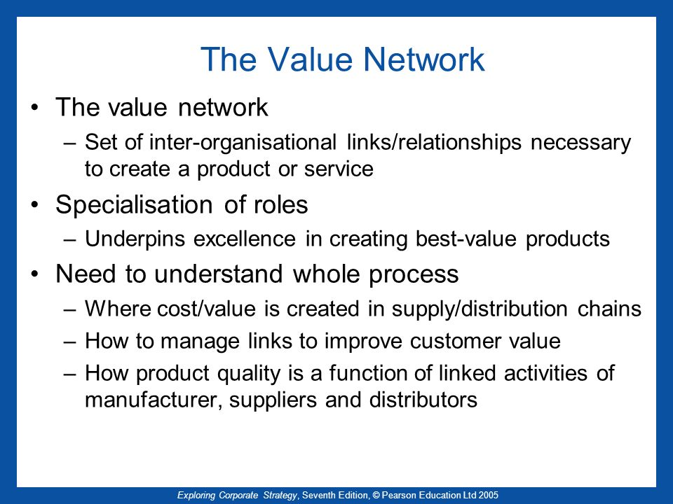 The Value Network The value network Specialisation of roles