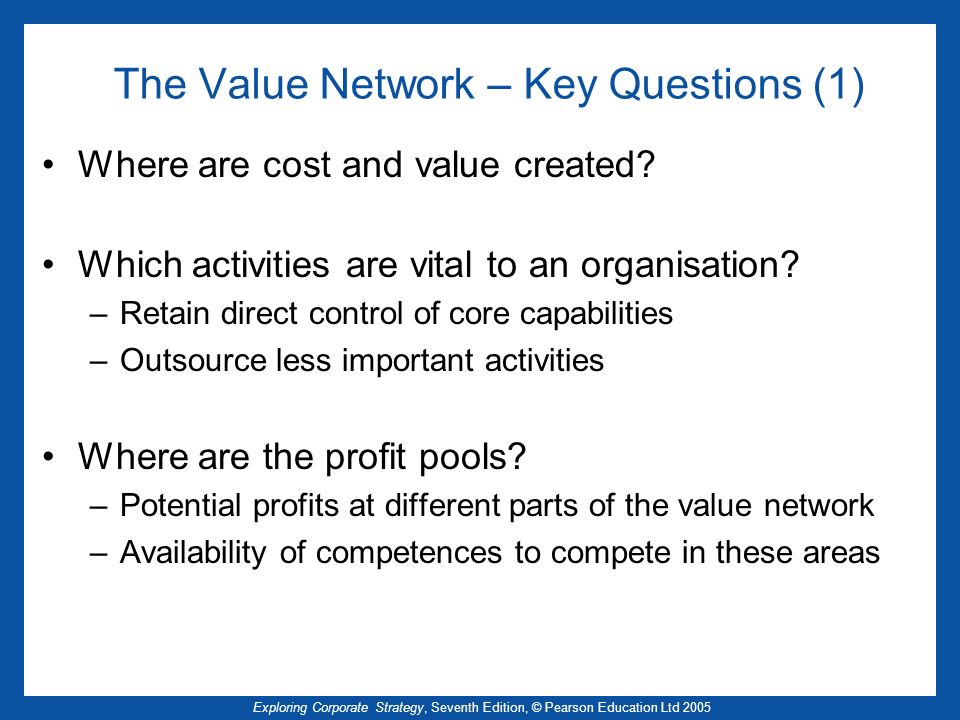 The Value Network – Key Questions (1)