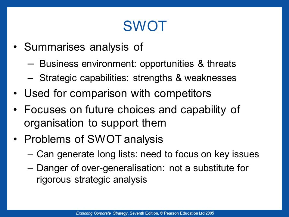 SWOT Summarises analysis of