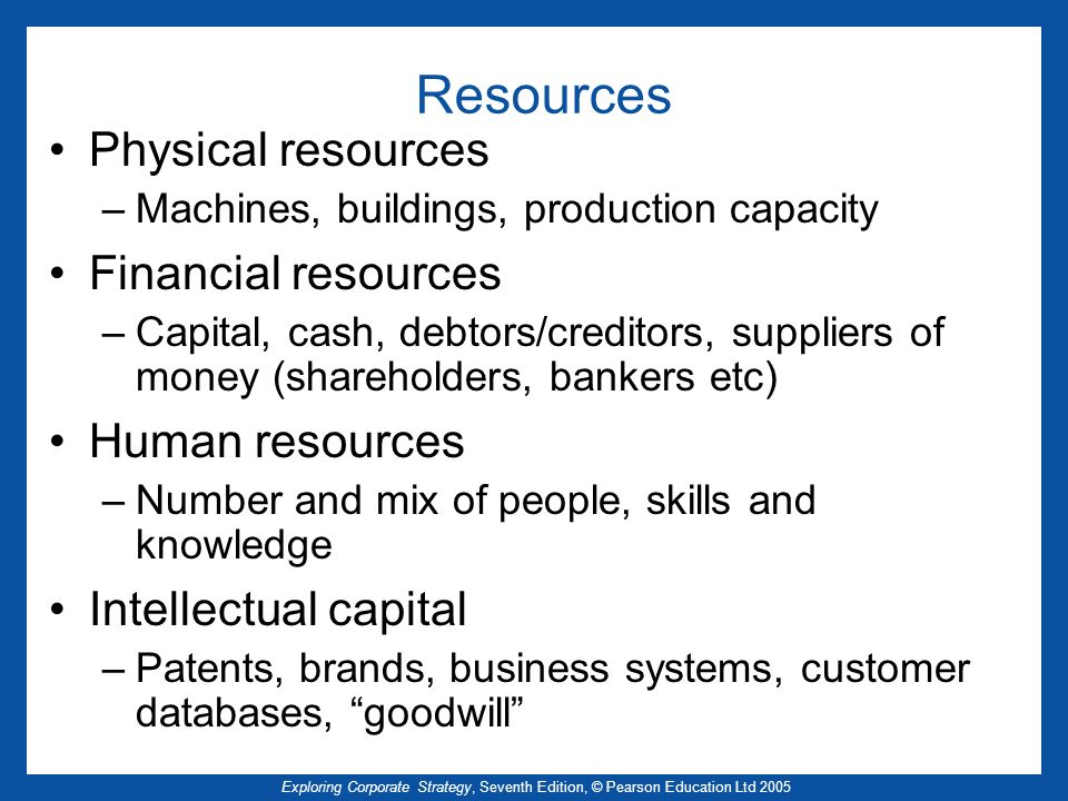 Resources Physical resources Financial resources Human resources